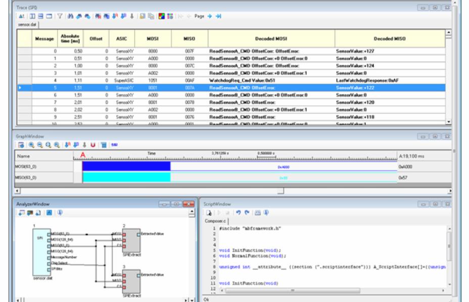 INNESYS SPI Protokoll Analyzer