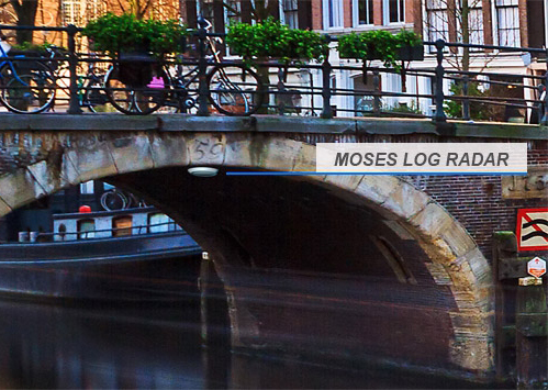 MOSES LOG Radar Netherland